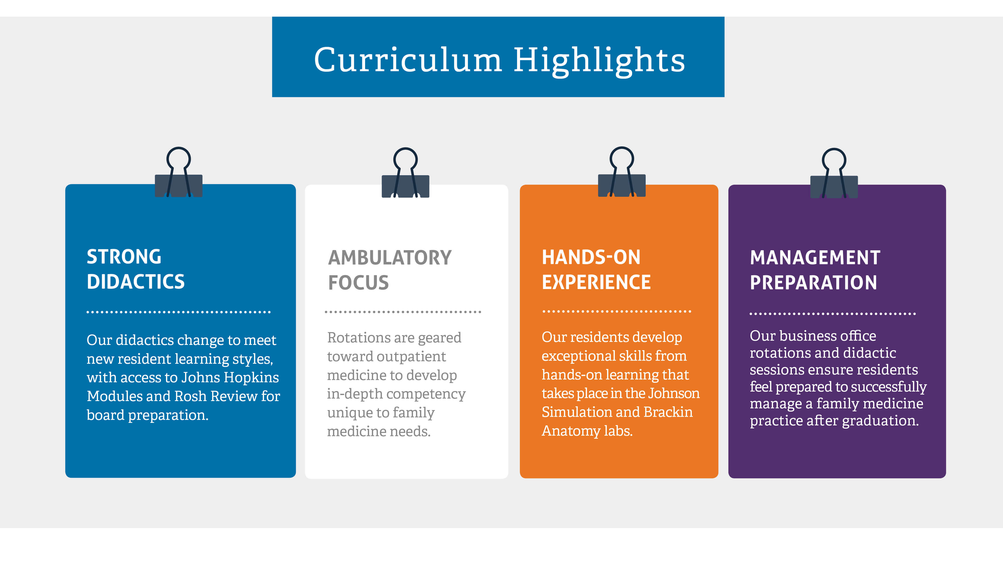 Doctor's Family Medicine Curriculum Highlights